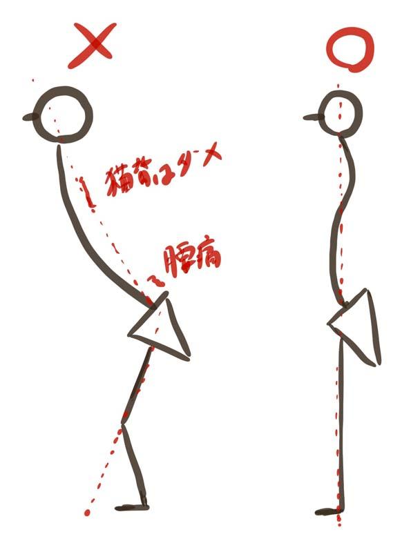 アフターコロナに向かって、肉体の赤信号を受信し内外合一の治療の実践